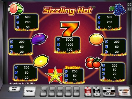 Обзор Sizzling Hot Deluxe | Casino Sol