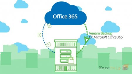 Veeam Backup for Microsoft Office 365: доступность против возможностей восстановления
